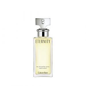 Womens Perfumes