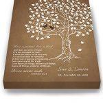 MuralMax Personalized Anniversary Family Tree Artwork - Love is Patient Love Is Kind Bible Verse - Unique Wedding… 16