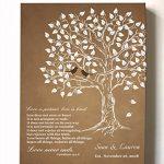 MuralMax Personalized Anniversary Family Tree Artwork - Love is Patient Love Is Kind Bible Verse - Unique Wedding… 15