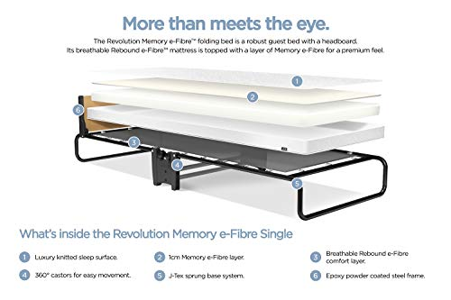 JAY-BE Revolution Folding Bed with Memory e-Fibre Mattress, Fabric, Black, Compact 6