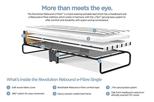 JAY-BE Revolution Folding Bed with Rebound e-Fibre Mattress, Compact, Single 6